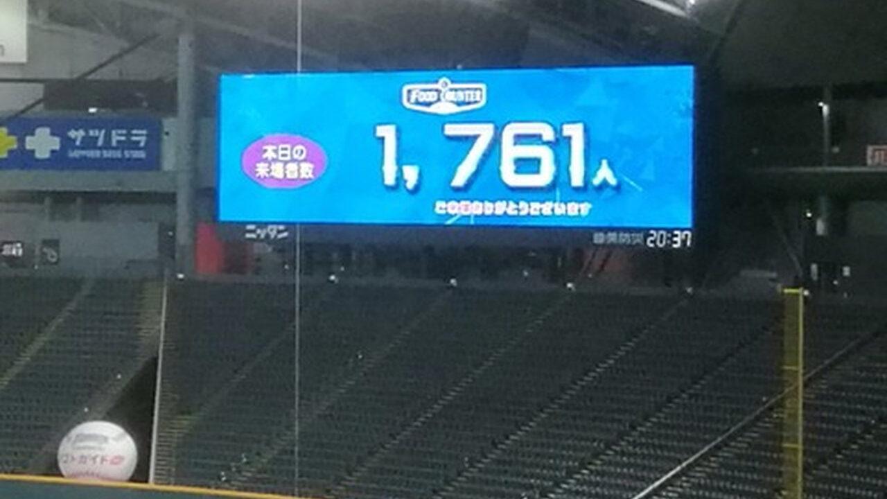 プロ野球 日本ハムさんの観客動員数がヤバい
