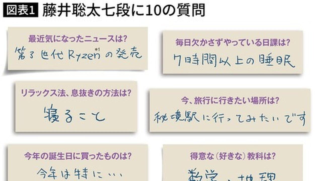 藤井聡太氏「第3世代Ryzenが気になります」