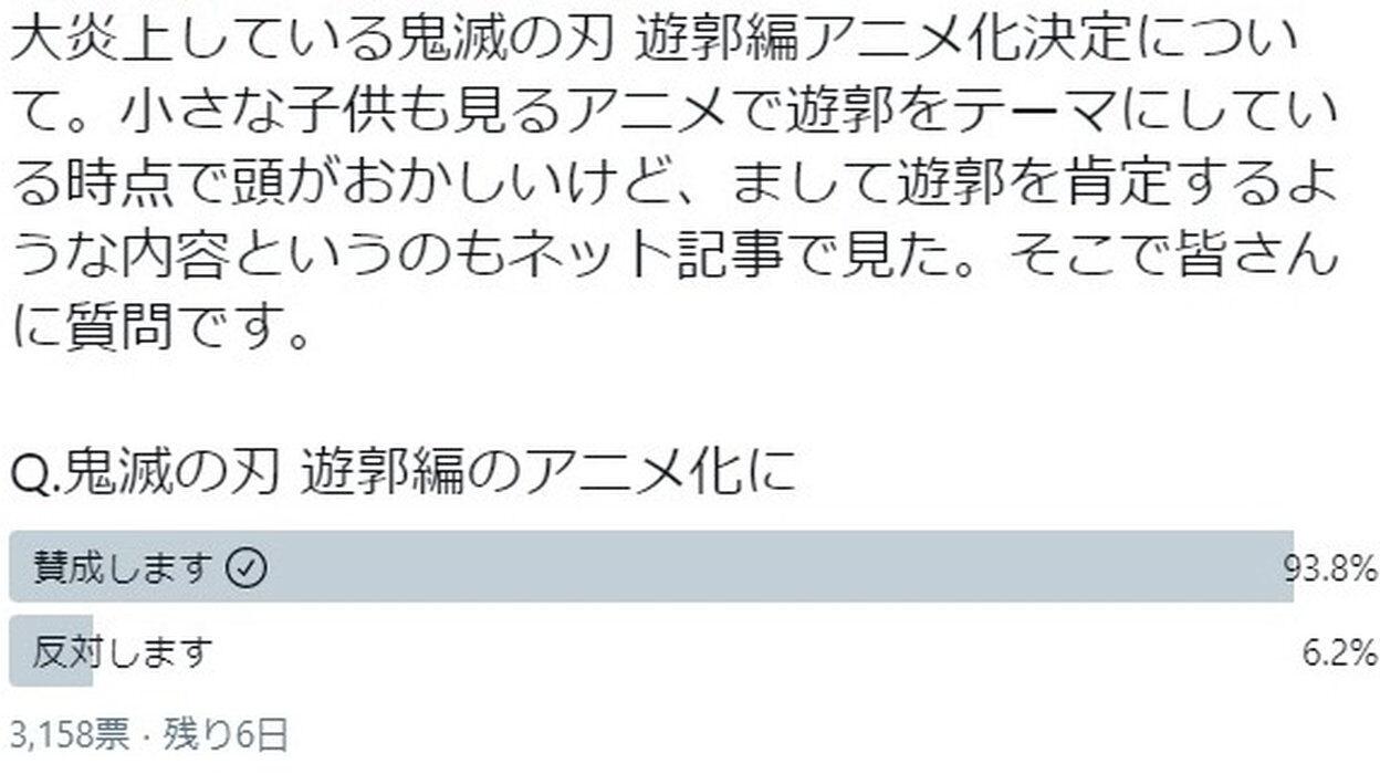 👩🏻「鬼滅遊郭アニメ中止を求めます!アンケにご協力を!原作は未読です!」
