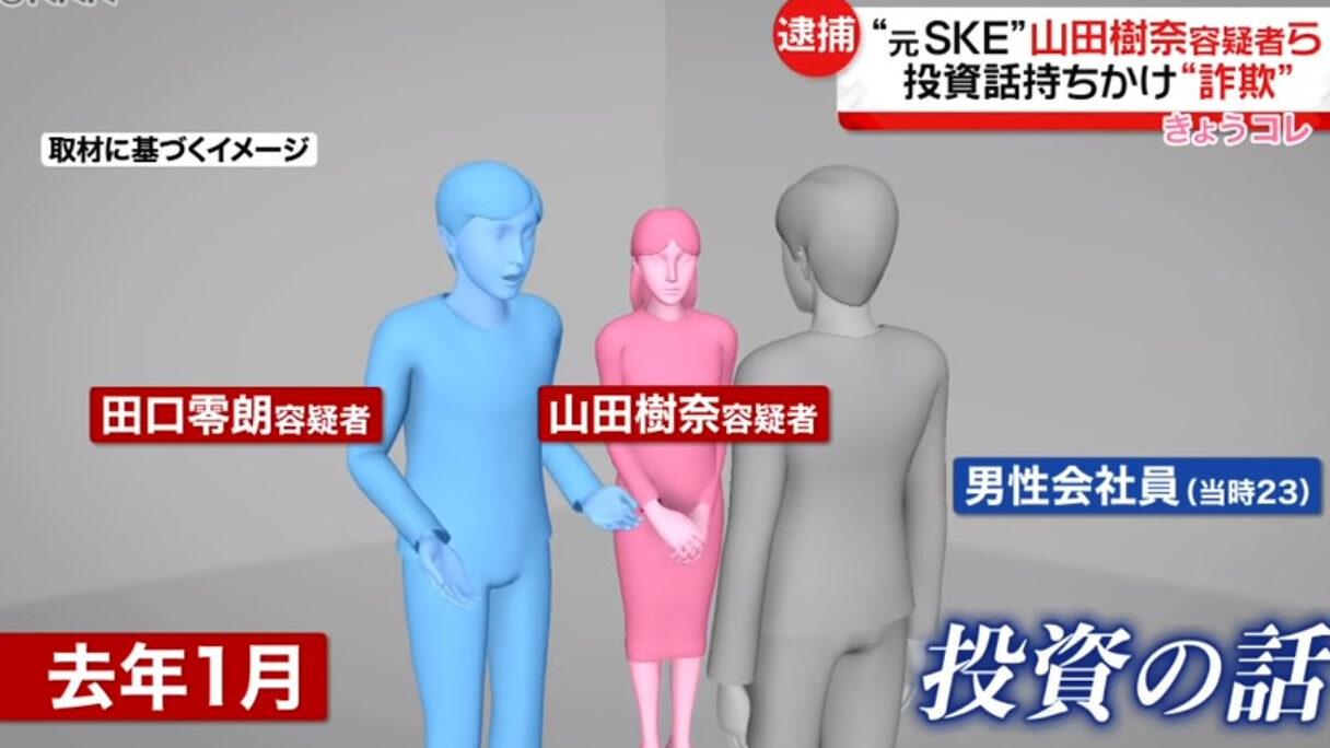 【悲報】元SKE48メンバーの山田樹奈さん、5800万円詐欺って逮捕