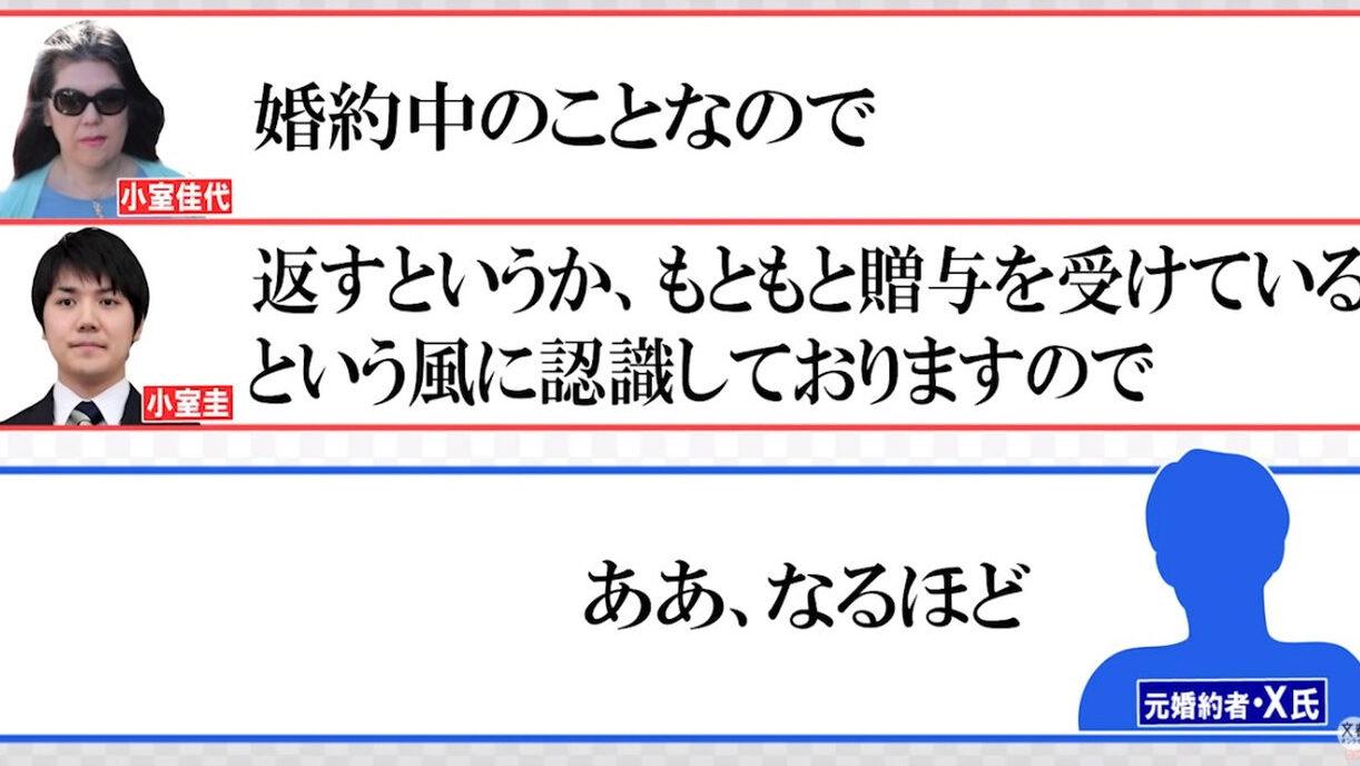 【悲報】小室圭さん、文春によってウソつきとばらされる
