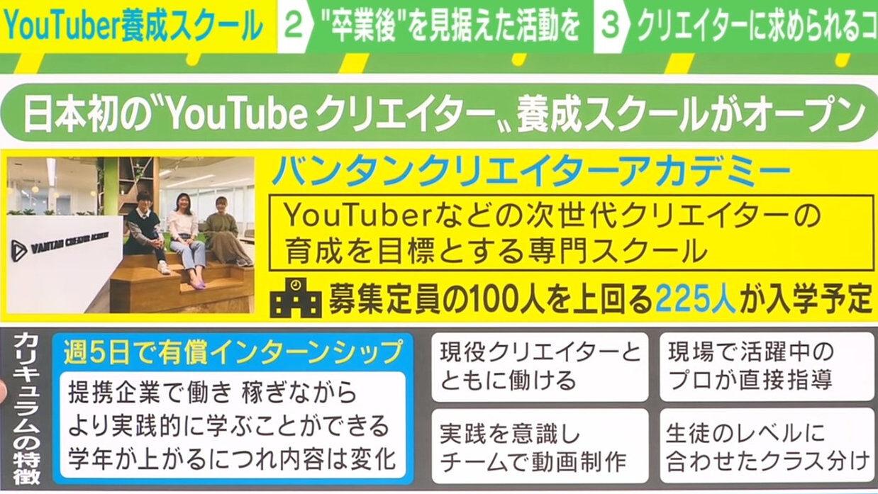 YouTuber専門学校が若者が大人気。定員100名を超える225人が入校wwwwww