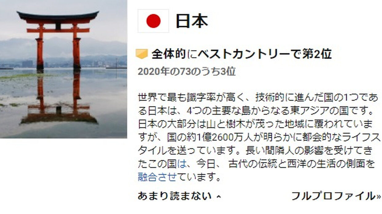 【朗報】日本さん、総合ベスト国家ランキングで堂々2位!